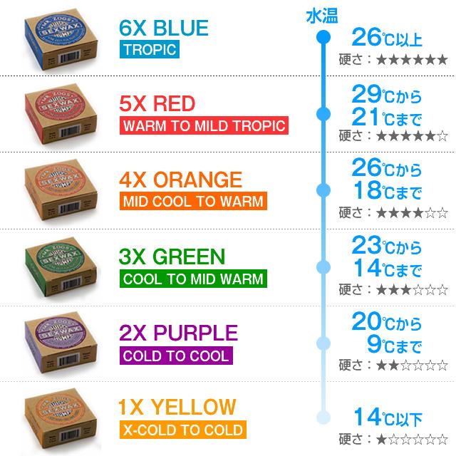 SEXWAX【セックスワックス】ワックスQuick Humps Surf Wax: (Eco Box)